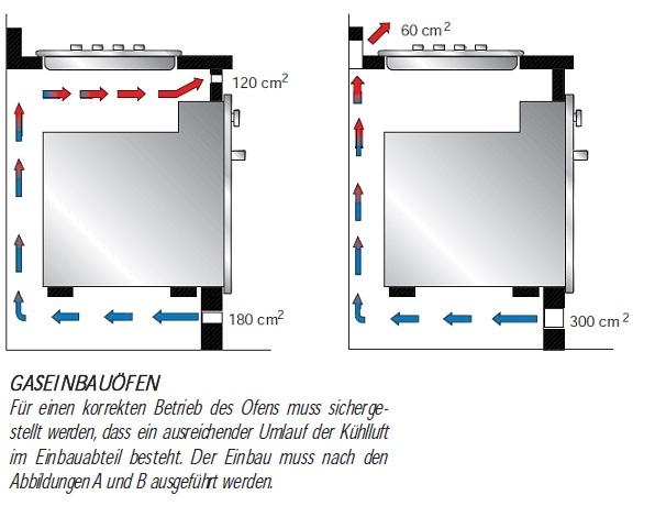 informationsseite h ttich ilve d900n vg doppel einbau backofen gas elektro nostalgie. Black Bedroom Furniture Sets. Home Design Ideas