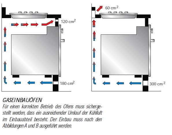 ilve 800l vg einbau gasbackofen 80cm. Black Bedroom Furniture Sets. Home Design Ideas