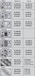 ILVE PL-906-VG Professional Plus Gasherd mit Gasbackofen