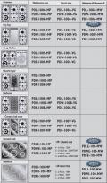 ILVE PDL-1006-VG Professional Plus Gasherd, Gasbackofen mit Umluft
