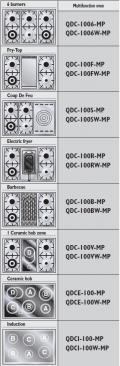 ILVE QDC-1006-MP Quadra Classic Gasherd mit Elektrobackofen