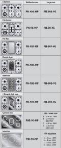 ILVE PN-906-MP Professional Plus Gasherd, Elektrobackofen, Nostalgie