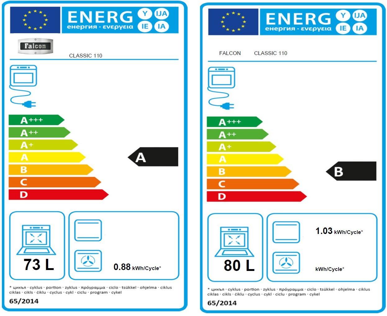Energieklasse B  5