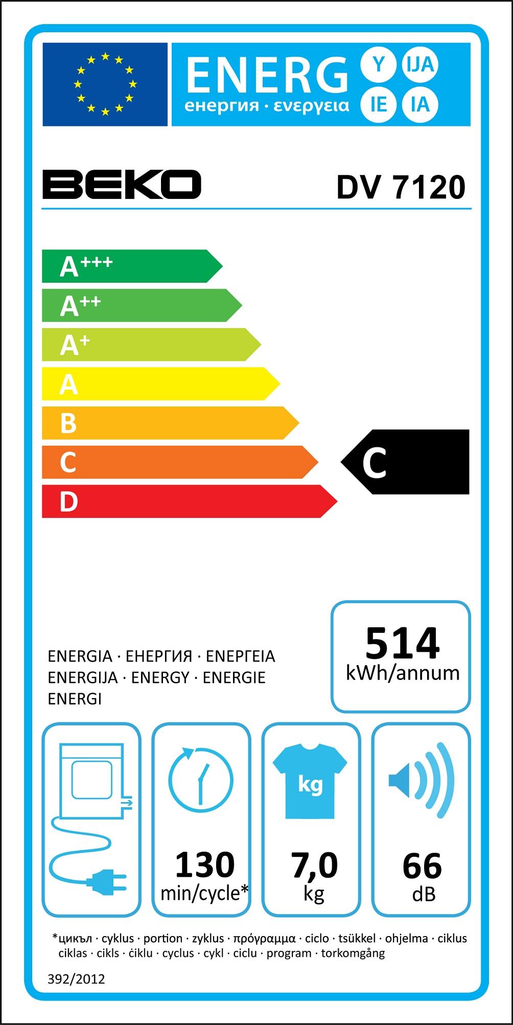 Energieklasse C||6