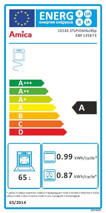 Energieklasse A  4