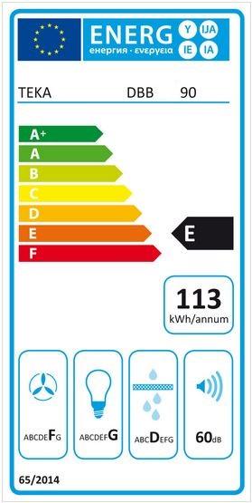 Energieklasse E  5