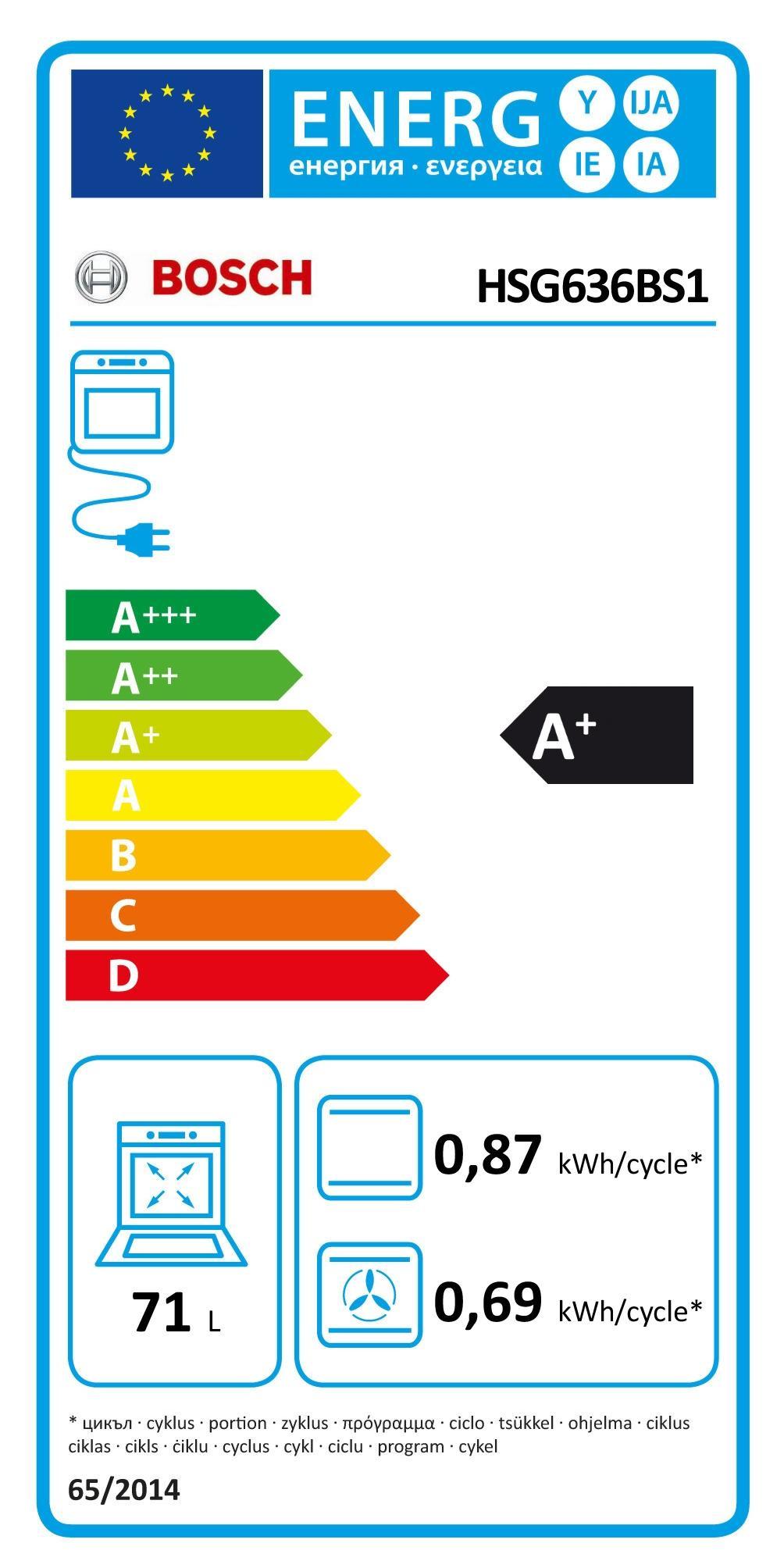 Energieklasse A + 3
