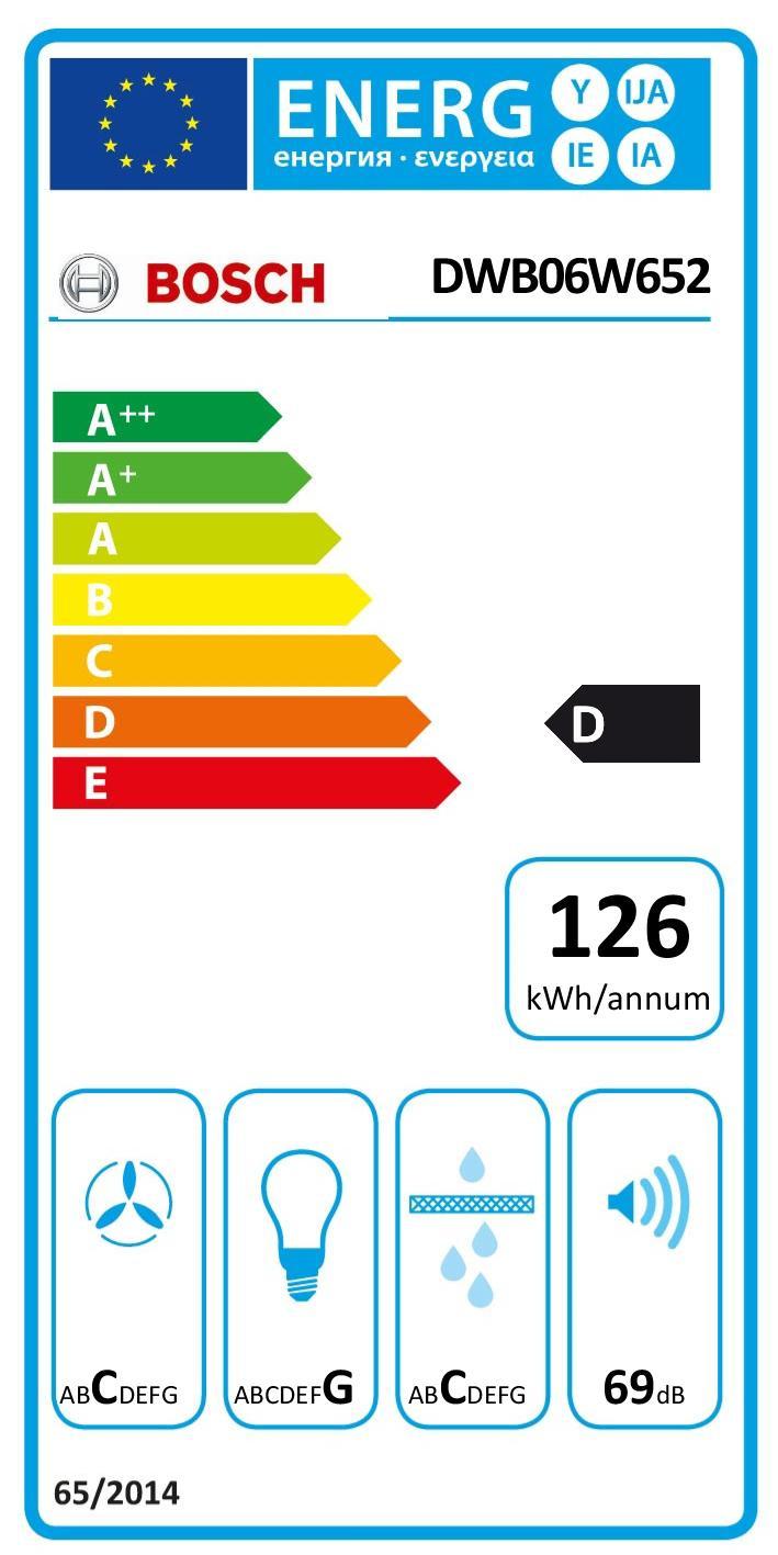 Energieklasse D||6