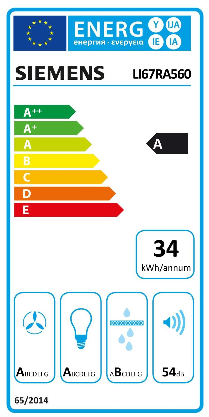 Energieklasse A  3