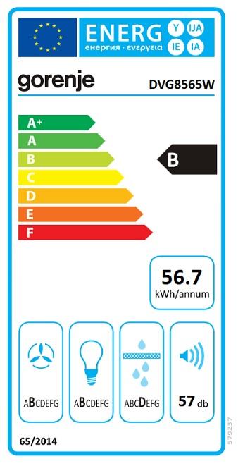 Energieklasse B  3