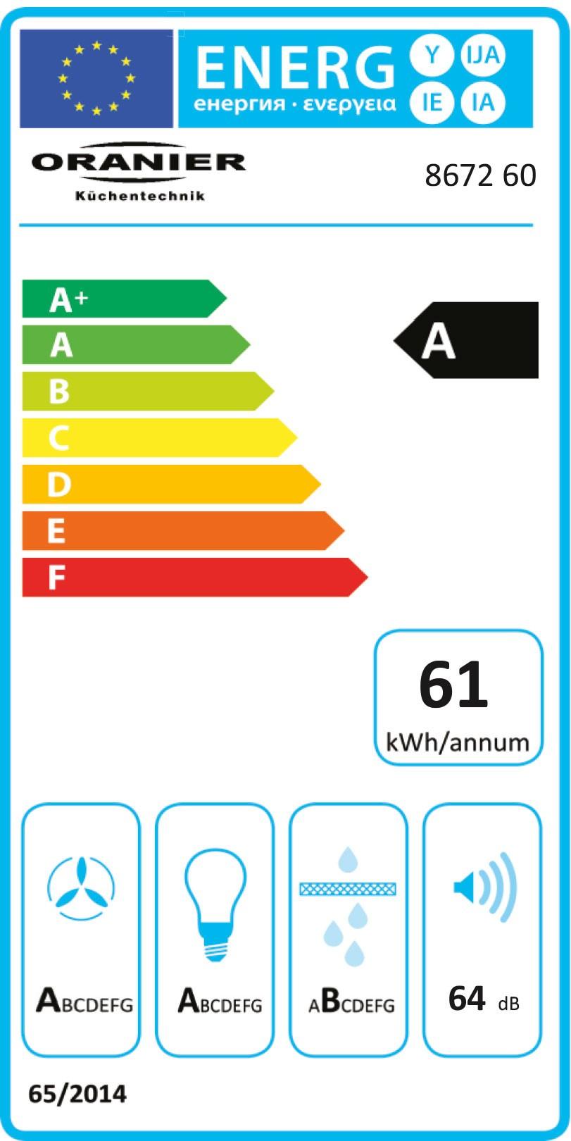 Energieklasse A||2