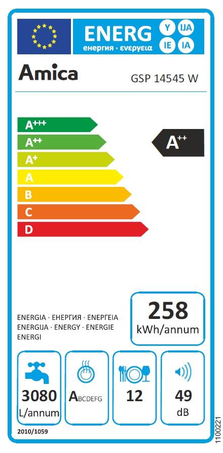 Energieklasse A|++|2