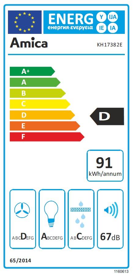Energieklasse D||5