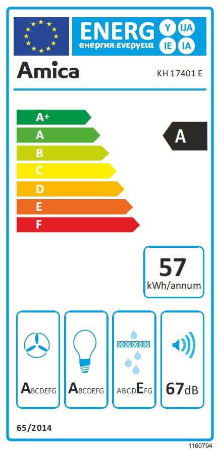 Energieklasse A  2