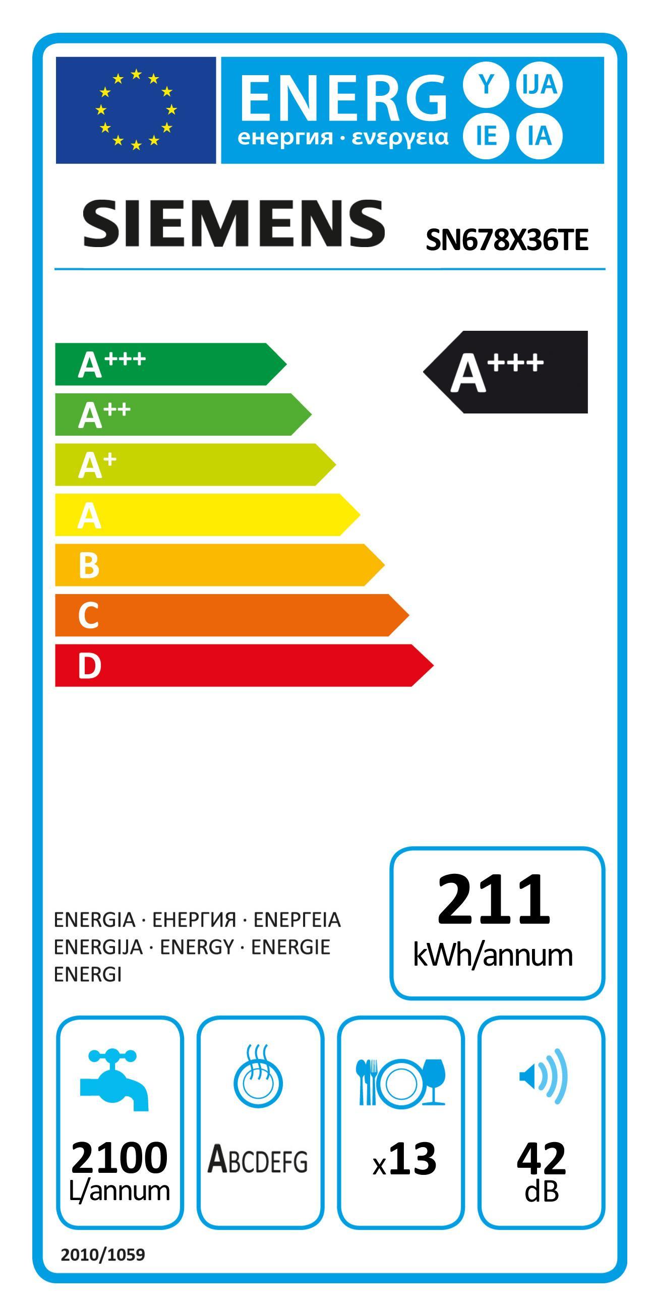 Energieklasse A|+++|1