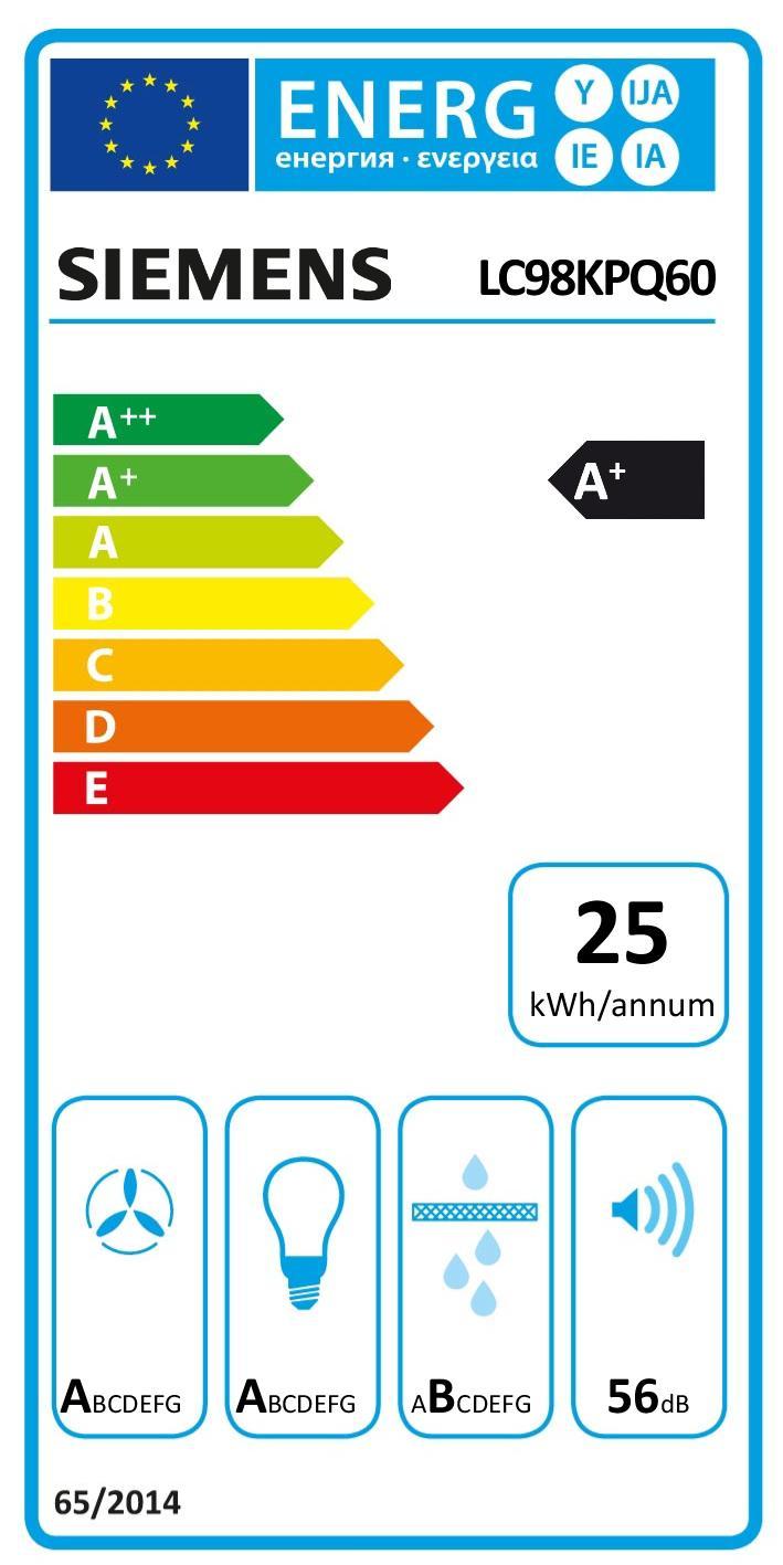 Energieklasse A + 2