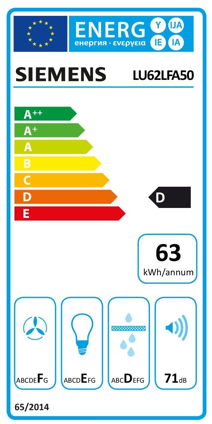 Energieklasse D  6
