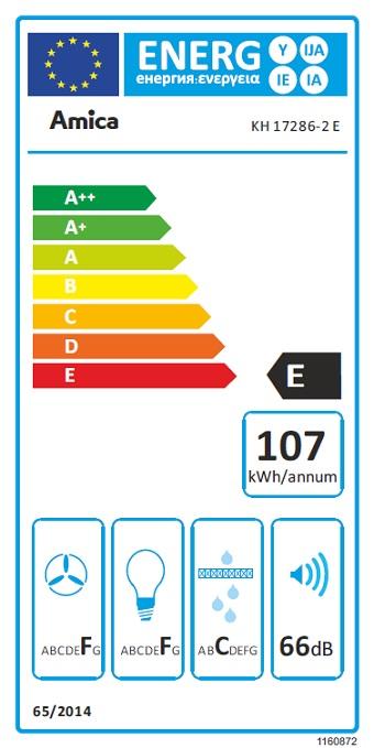 Energieklasse E||7