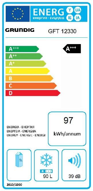 Energieklasse A +++ 1