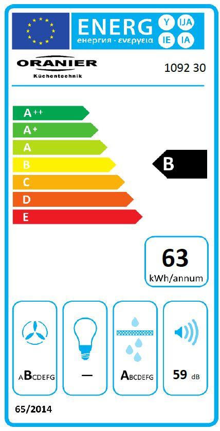 Energieklasse B  4