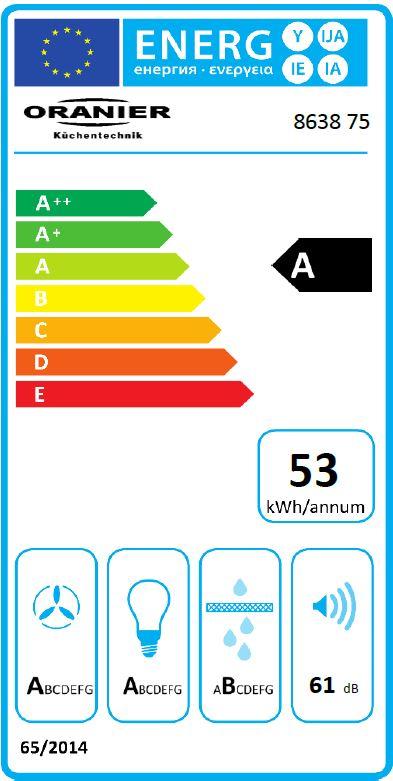 Energieklasse A||3