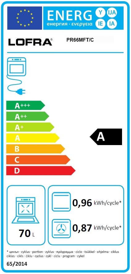 Energieklasse A||4