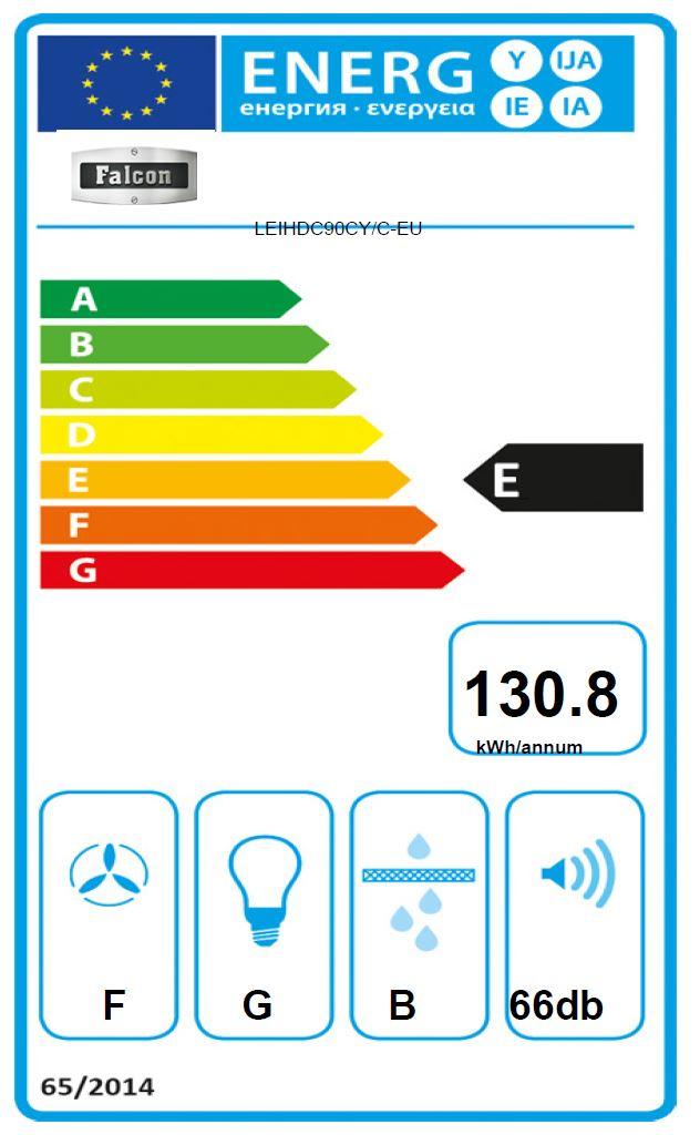 Energieklasse E||5