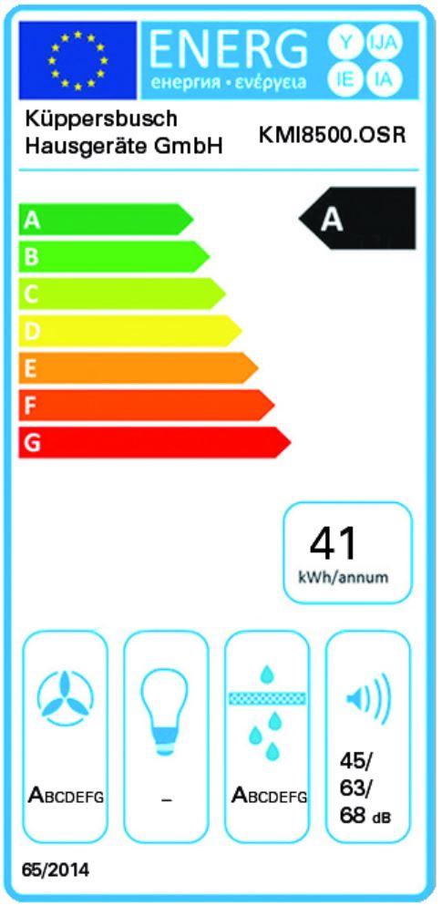 Energieklasse A||1