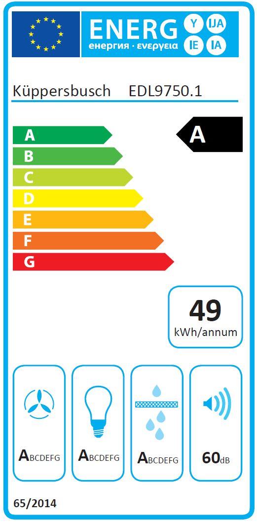 Energieklasse A  1