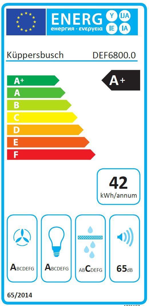 Energieklasse A|+|1