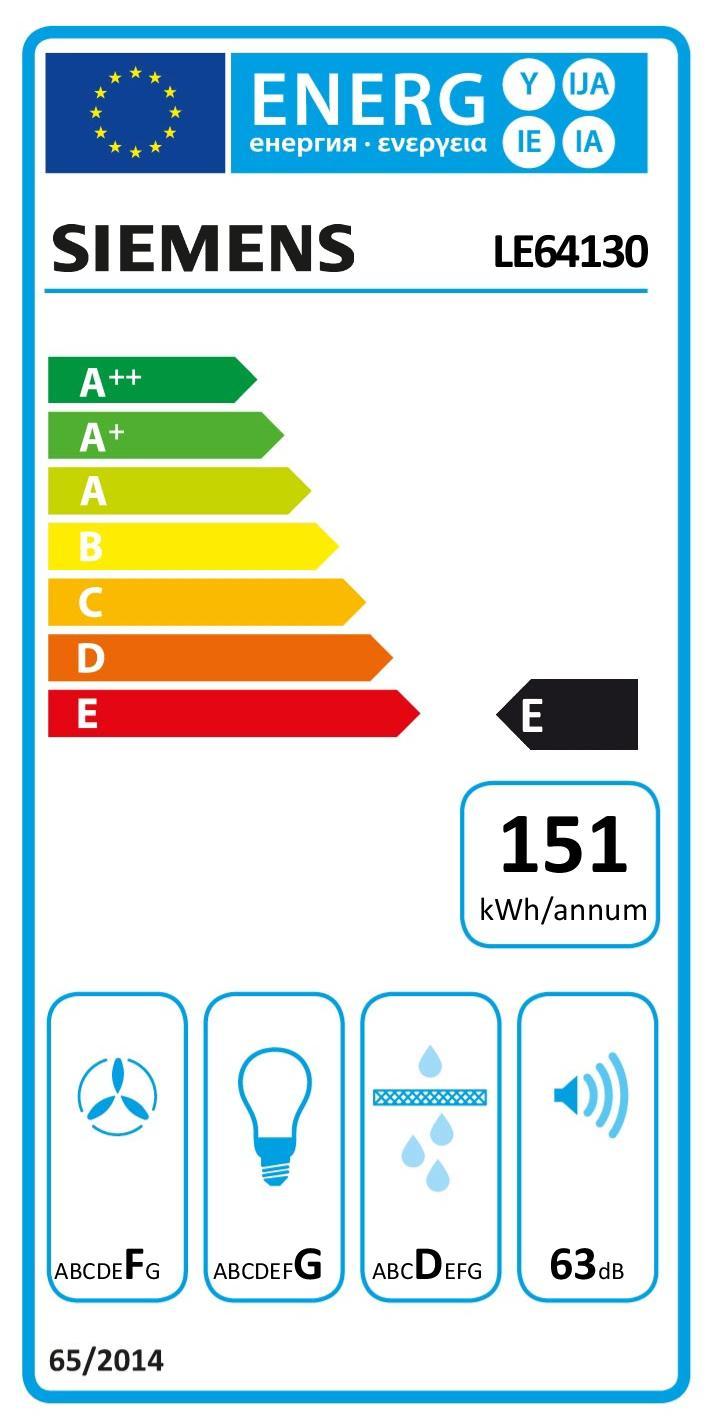 Energieklasse E  7