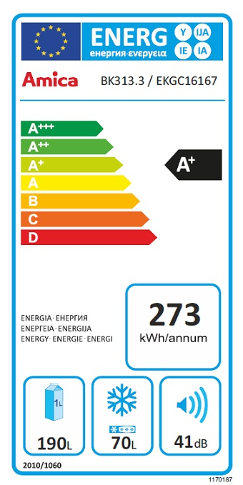 Energieklasse A|+|3