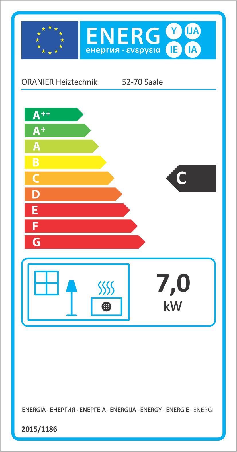 Energieklasse C||5